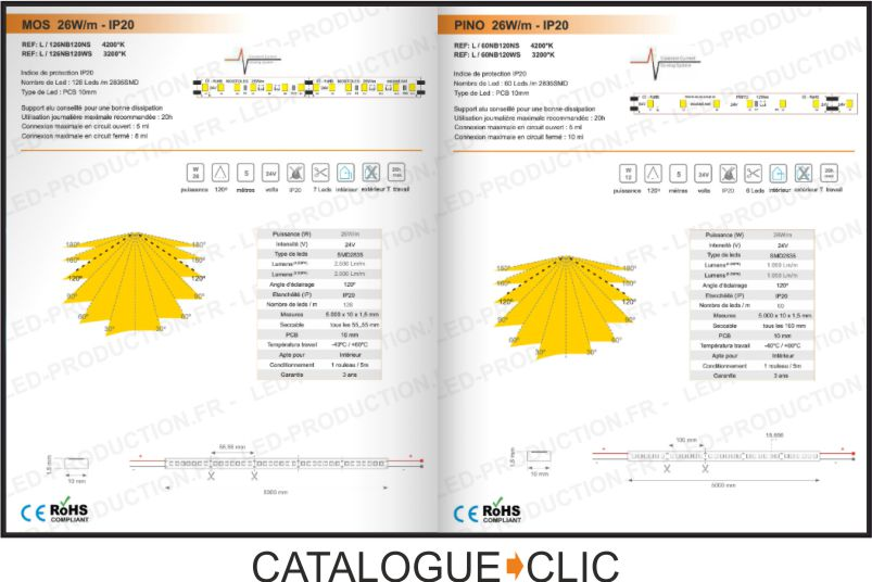 catalogue-ruban-led-ip20-led-production.